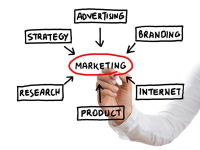 Маркетинг в развитии внутреннего туризма